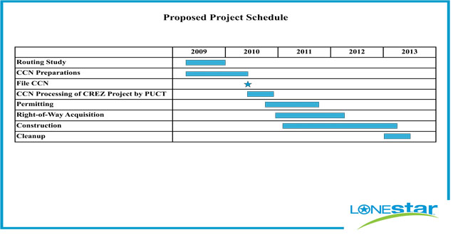 16jpg – Project Timetable